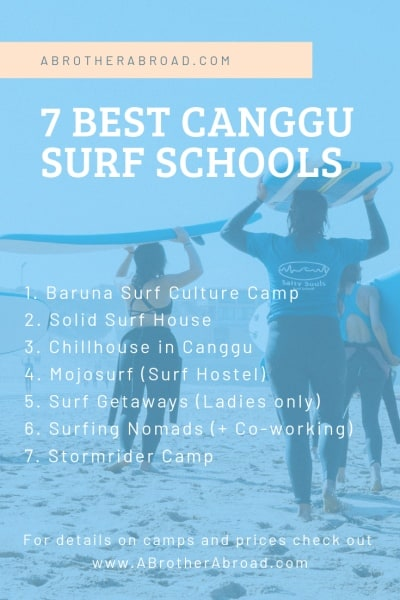 The 7 best Canggu Surf schools and camps and the best surf camps on Bali for beginner and intermediate surfers, picked by Bali locals and nomads.  These camps make the perfect surfing vacation and surfing trips for beginners.  Perfect for your adventure travel bucket list  | www.ABrotherAbroad.com  (Canggu Bali Indonesia Things to do, Surf Travel guide)