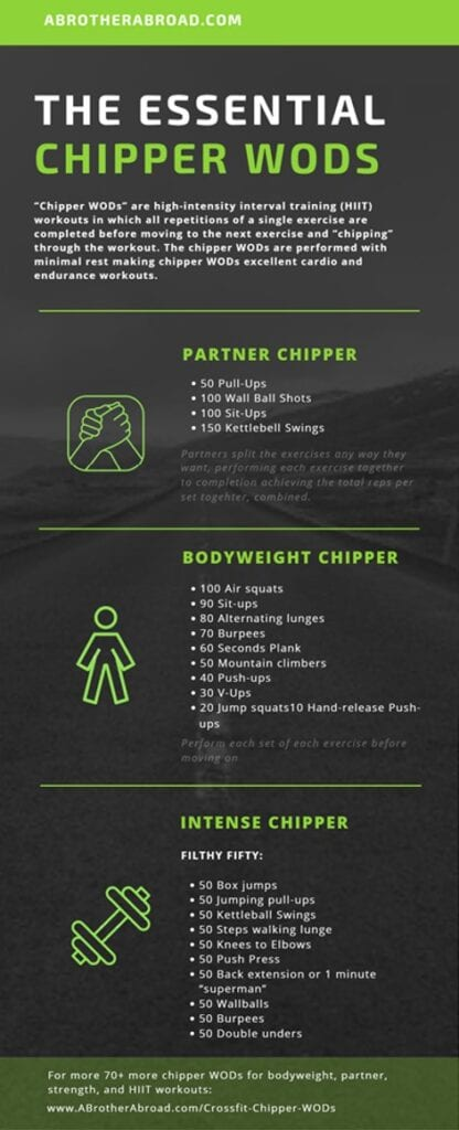 Essential Crossfit Chipper WODs | ABrotherAbroad.com | Bodyweight chipper workouts, partner chipper workouts, team chipper workouts and more