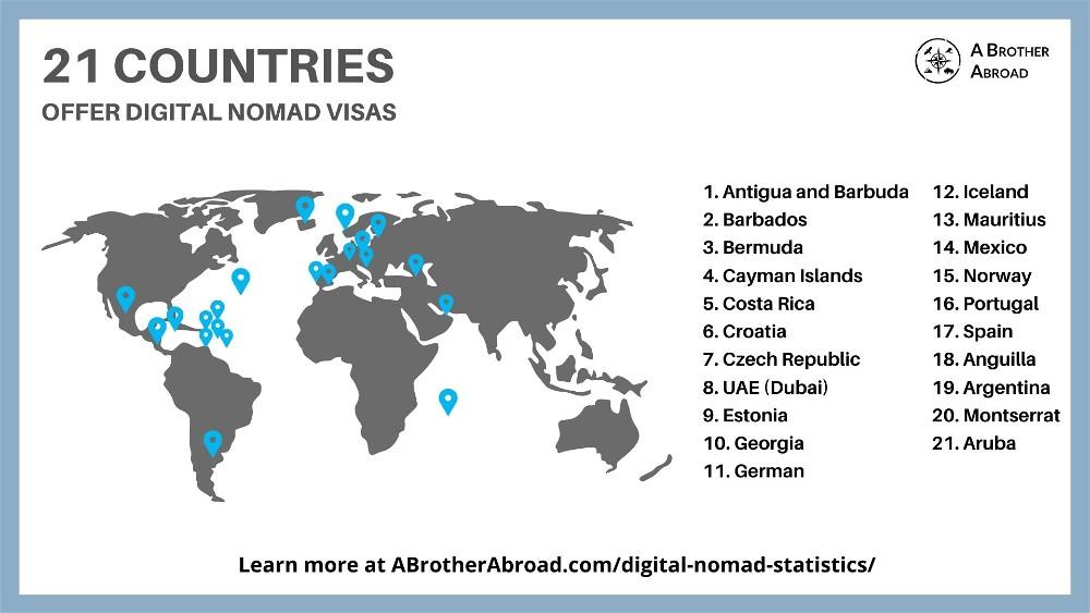 Digital Nomad Visas - Digital Nomad Statistics Charts | ABrotherAbroad.com