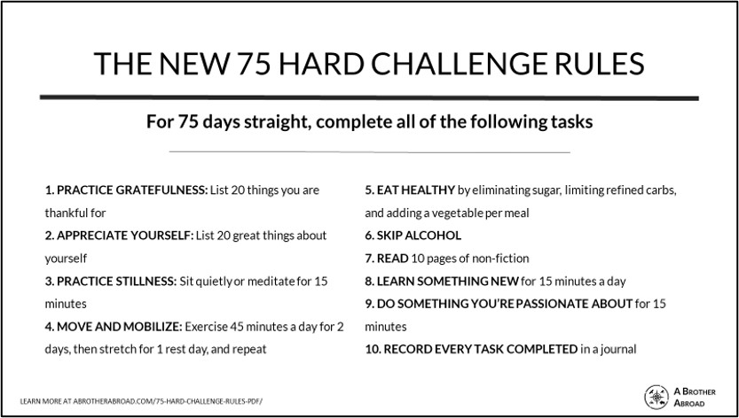 75 Hard Challenge Rules Printable